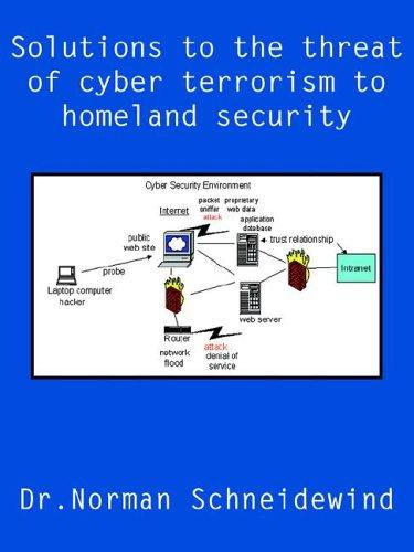 Solutions to the threat of cyber terrorism to homeland security by Norman F. Schneidewind