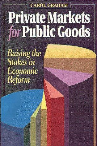 Private markets for public goods by Carol Graham
